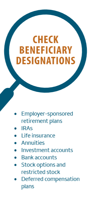 An infographic that says Check Benficiary Designations. - Employer-sponsored retirement plans -IRAs -Life insurance -Annuities -Investment accounts -Bank accounts -Stock options and restricted stock -Deferred compensation plans