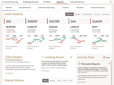 Enlarge thumbnail image of the market data page example